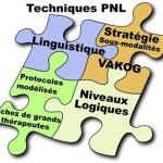 La PNL : définition